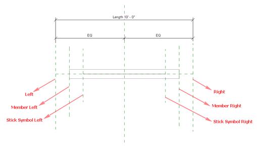 BIM & BEAM: Framing template/How to disable auto setback