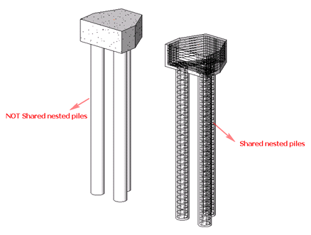 BIM & BEAM: What kind of pile cap can be identified by Revit